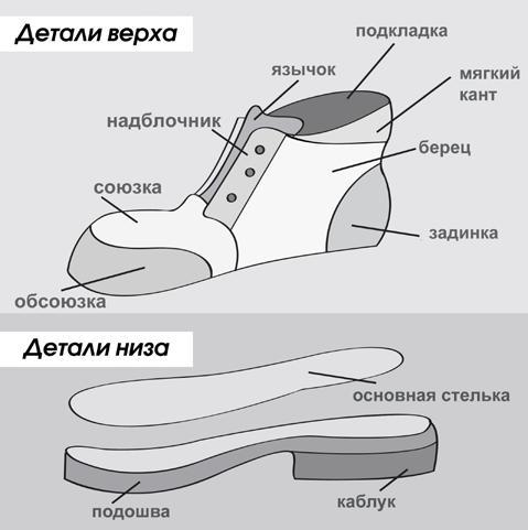 зимняя детская обувь - Обувь по